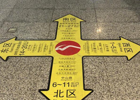 地铁站27个出入口