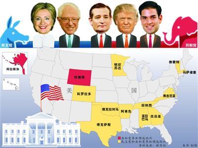 """初选阶段迎来重头戏""""超级星期二"""" 美国大选两党""""帮主""""将初见分晓"""