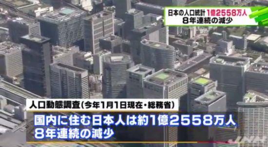 日本人口减少30万人创新高 出生数首次跌破100万人
