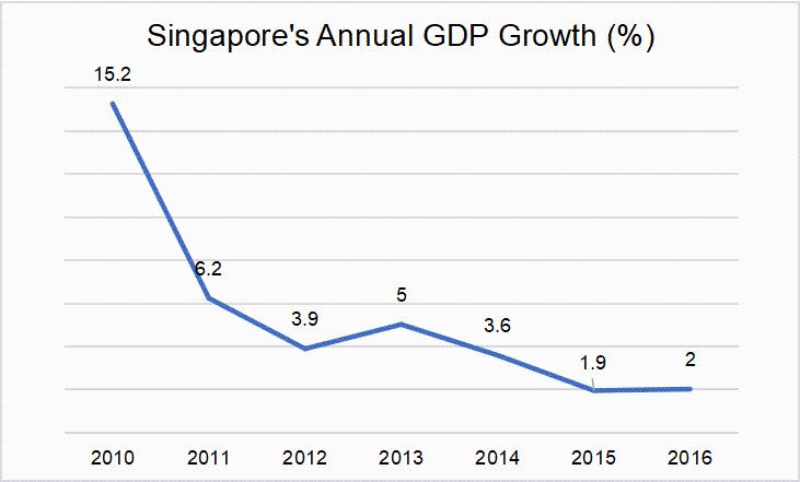 朝鲜中国Gdp_韩智库称朝今年GDP增长7.5 中国专家 靠谱