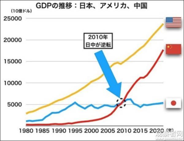 中国gdp占世界多少_不确定性下的全球供应链 华兴报告