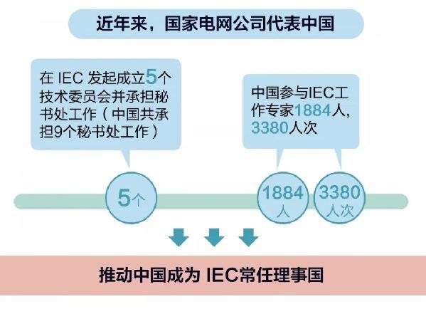履新!这个国际组织112年来首次由中国人担任最高领导