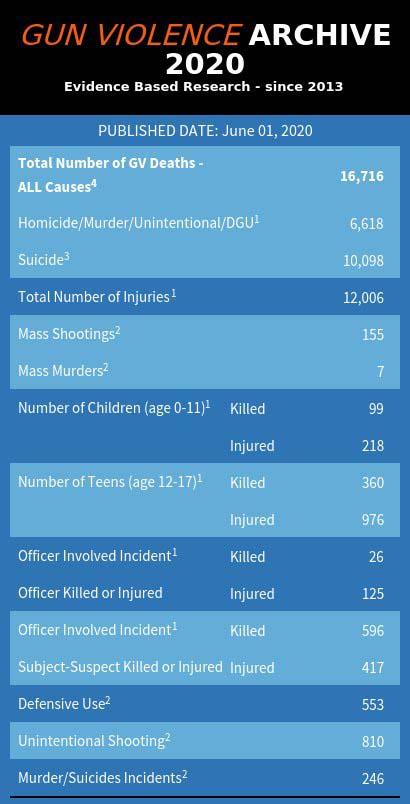 多重�;�下美国枪击案频发 治安恶化折射社会矛盾空前尖锐