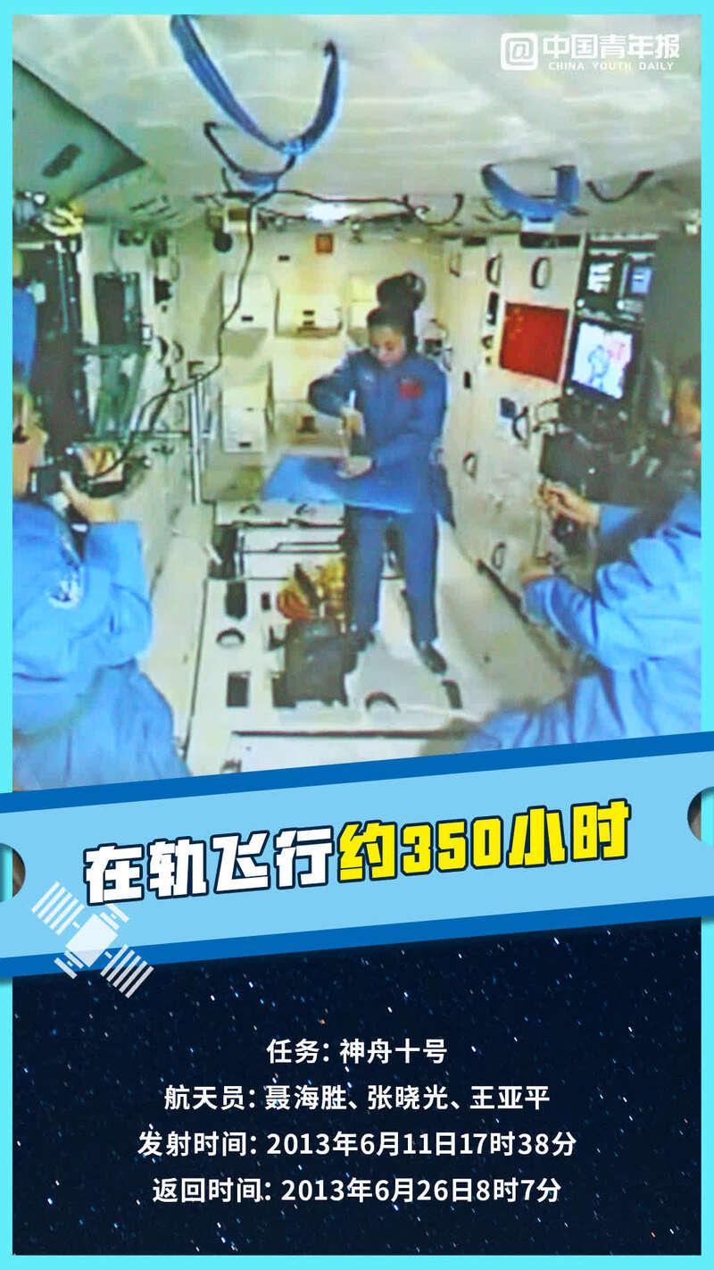 从1天到6个月,中国人再次飞天将刷新太空驻足纪录