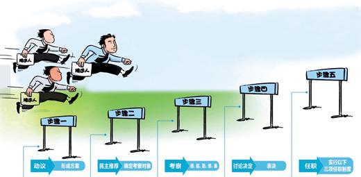 中联部漫画解读:中共怎样选拔党政领导干部