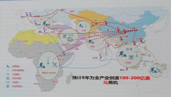 """中国电信编制的""""一带一路""""发展规划提出了""""中非共建非洲信息高速"""