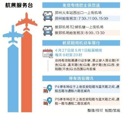 在2017郑州航展期间,这架飞机要进行静态展示