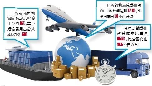 2011年广西各县gdp_贵港市港北区首季GDP突破两位数增长