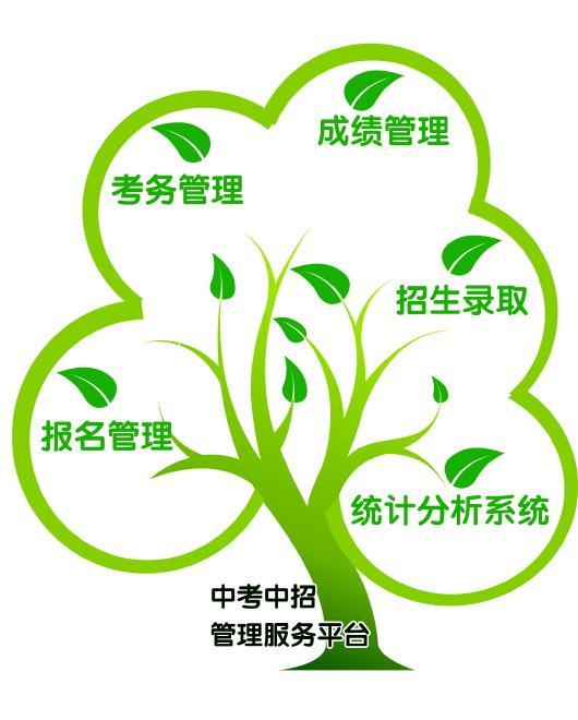贵阳市中考中招管理服务平台