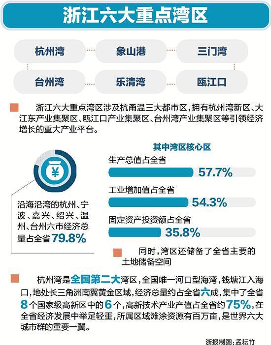 黄金占经济总量_2015中国年经济总量