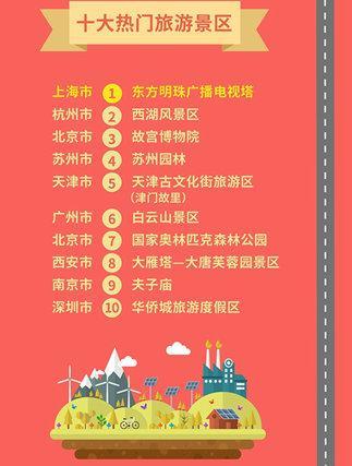 北京故宫全景手绘地图