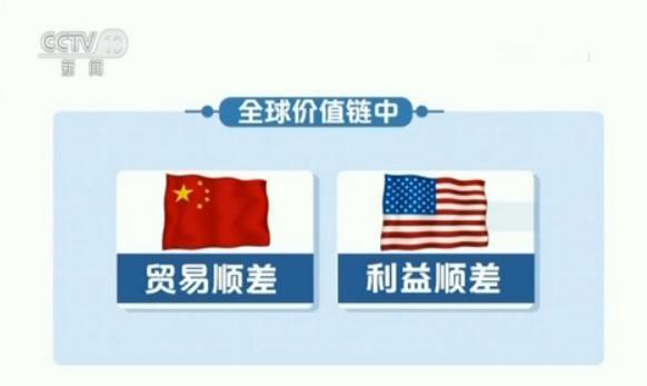 美对华贸易逆差背后真相是什么_所谓贸易逆差从何而来