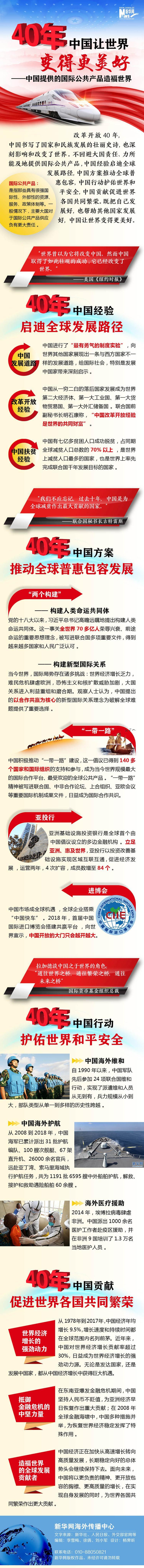 【图解】40年,中国让世界变得更美好 ——中国提供的国际公共产品造福世界