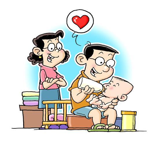 71.6%受访者认为丈夫应与妻子共同照顾孩子