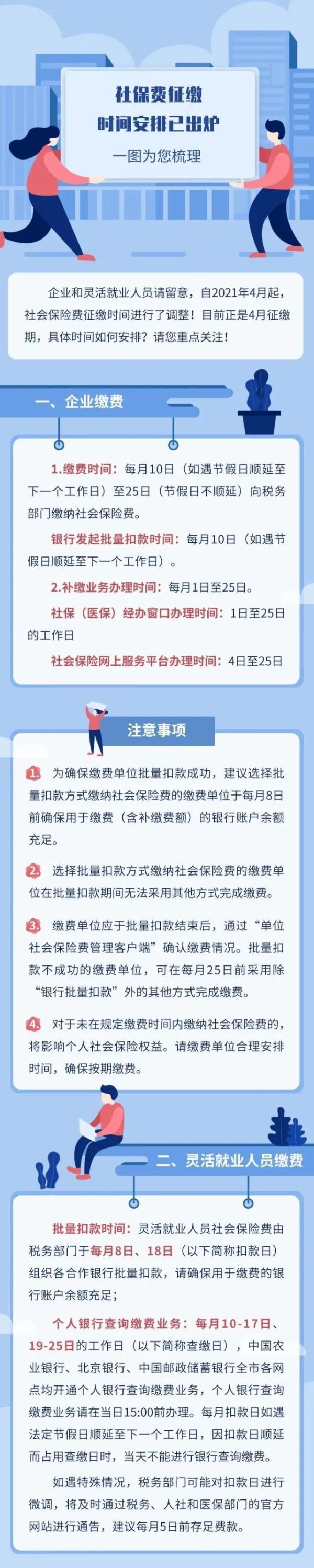 4月起北京社保征缴时间调整,一图看懂