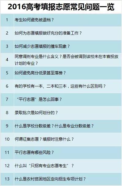2016高考填报志愿常见问题一览 - 中国日报网