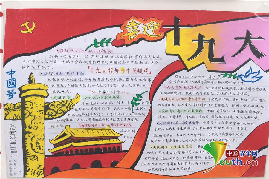 """西北工业大学青年学子百份手抄报""""写意""""十九"""