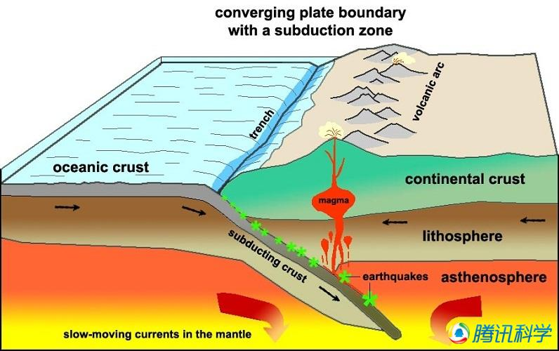 组图:深海超级深渊不为人知的秘密