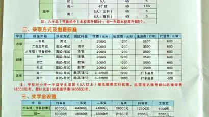 """四川""""天价""""学校引家长质疑 小学到高中需交40万"""
