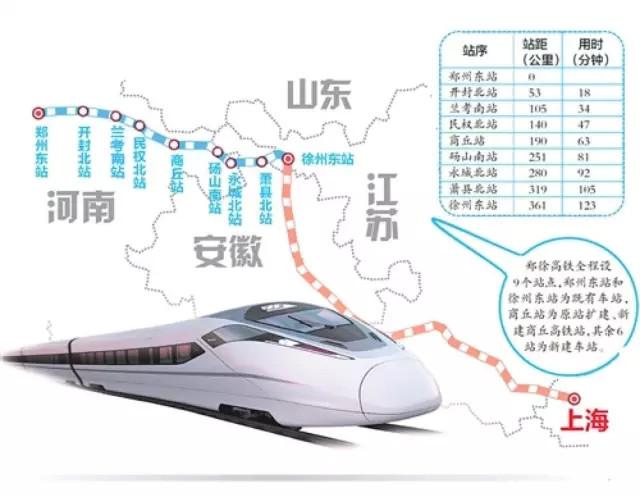 国庆火车票今起开售 郑徐高铁开通铁路进行大调图