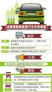 成都:车主个人建充电桩 一次性补贴600元