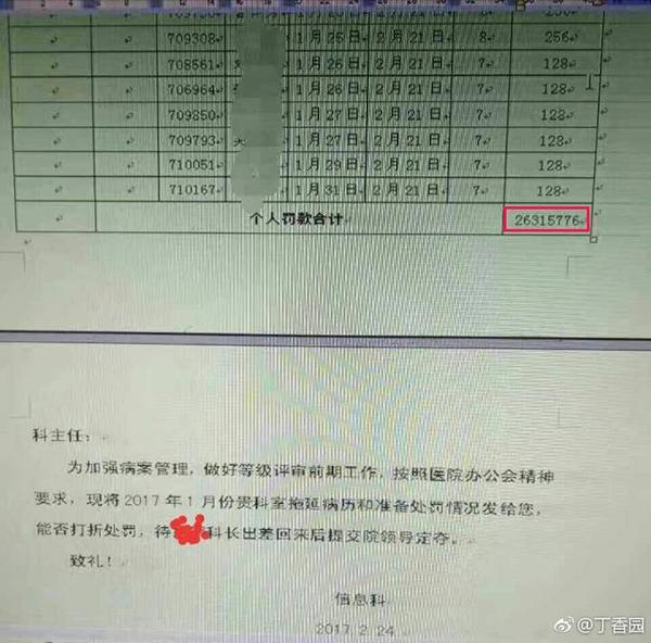 湖南一医生拖延病历归档被罚两千余万 医院:算错了