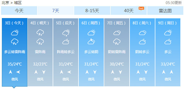 本周北京将多降雨天气 最高温降至31℃左右