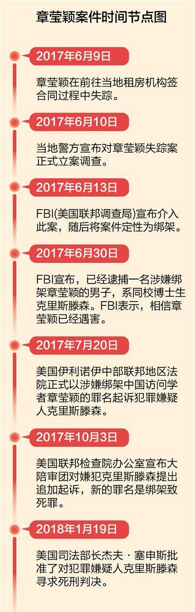88彩票资讯网:人民日报评美国法律下的章莹颖案:有钱能使鬼推磨