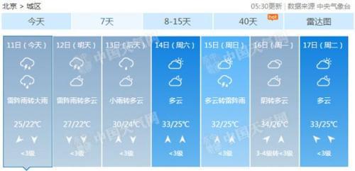 强降雨来袭!北京今有大到暴雨伴有雷电 明天上午结束