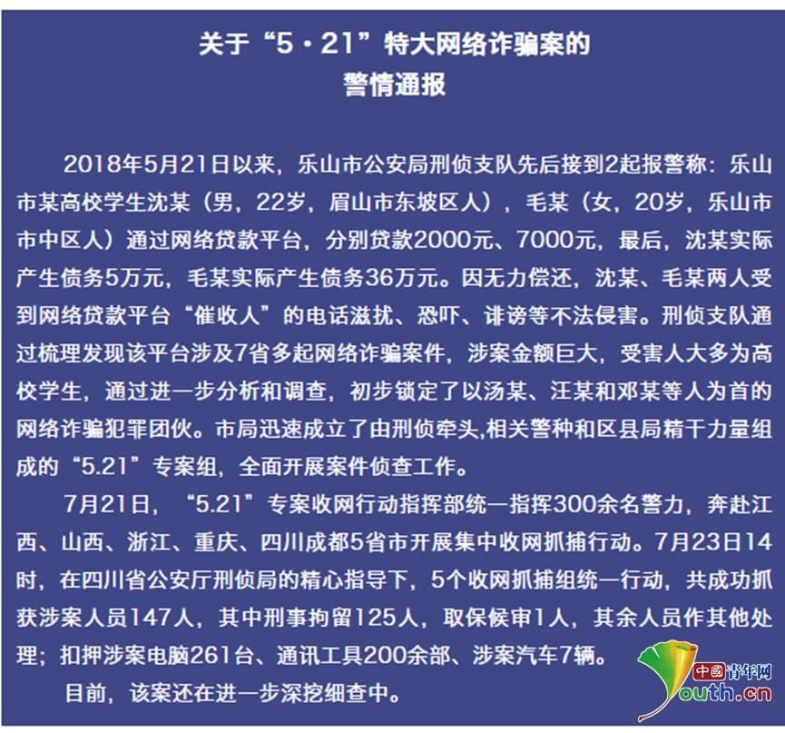 大学生网贷7000要还36万 四川乐山破获一起特大网络诈骗案