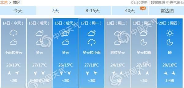 北京大部今天雨水出没 明天北风刮起能见度提升