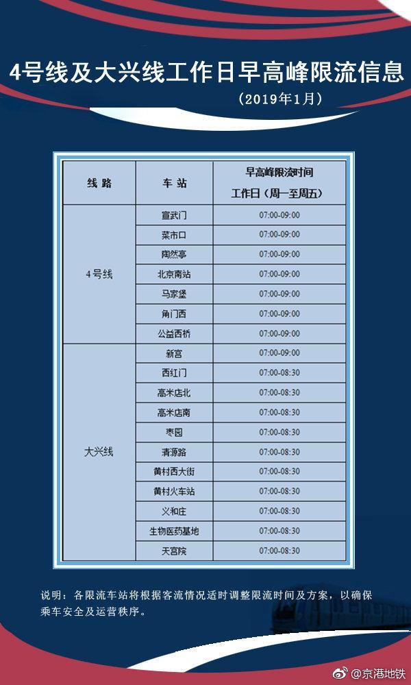 客运压力大 北京地铁4号线、大兴线工作日将限流