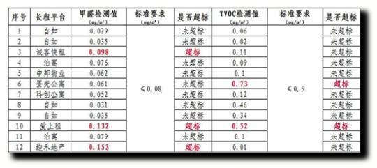 http://www.110tao.com/xingyeguancha/18902.html