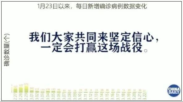 """在网上赚钱:张文宏:中国疫情控制速度在医学史上不曾有过!但""""摆平""""它才是全球的目标"""