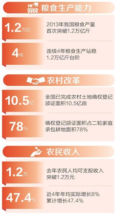 乡村振兴 中国增色(新论断 新特点 新目标 新要