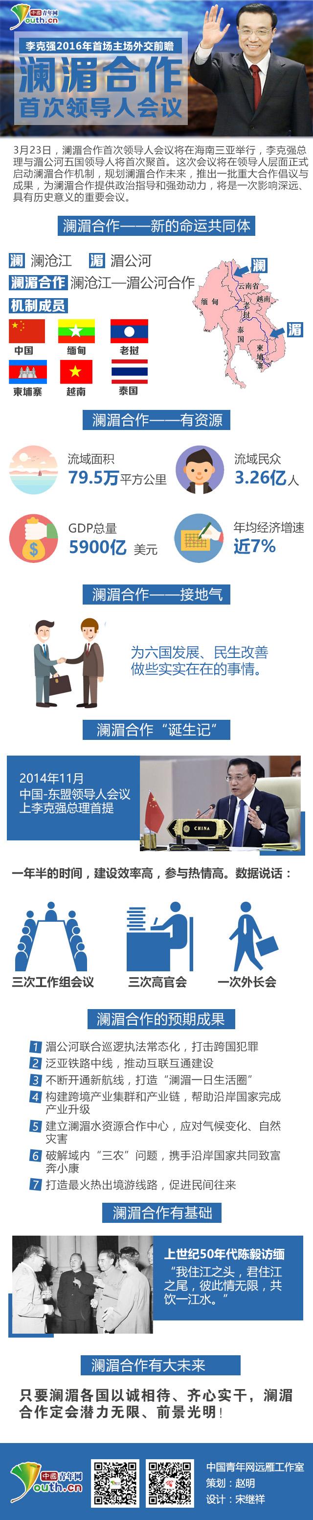 李克强2016年首场主场外交前瞻