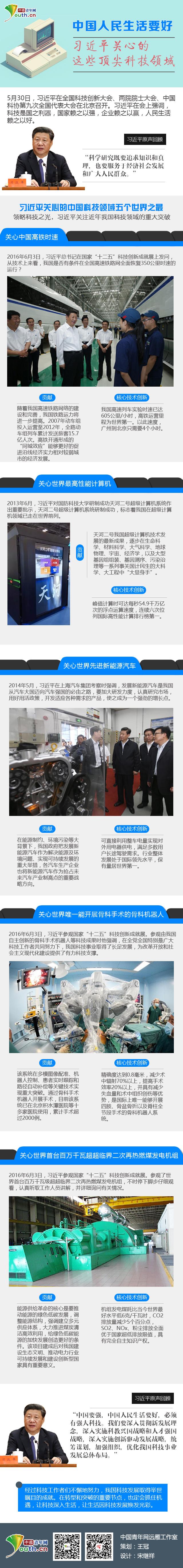 中国人民生活要好 习近平关心的这些顶尖科技领域