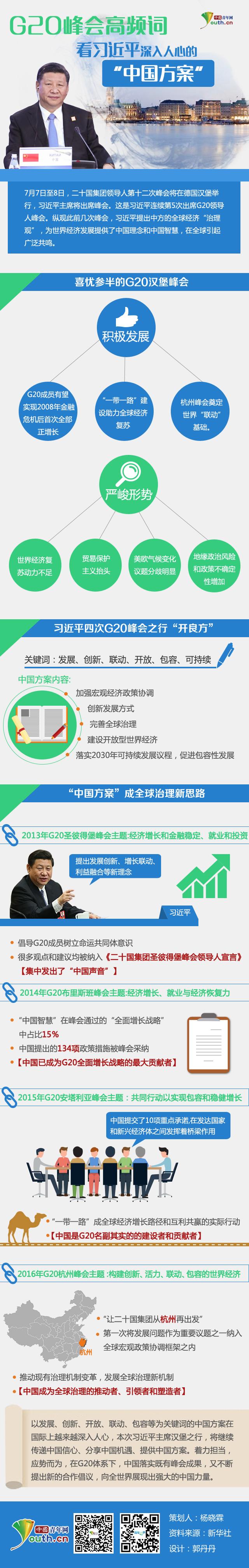 """G20峰会的""""中国方案"""" - 逍遥客 - 逍遥客的网易博客"""