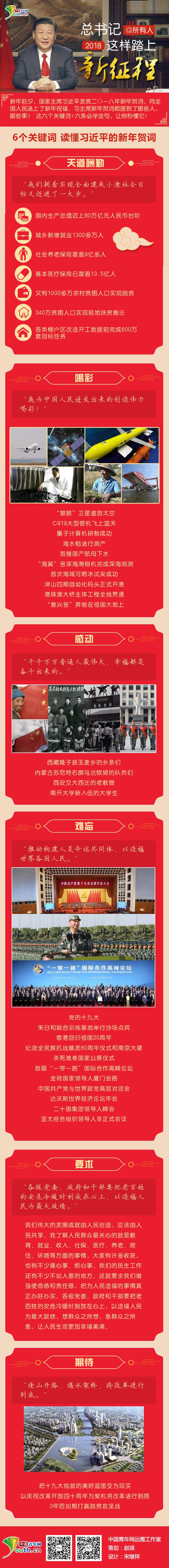 北京赛车PK10计划网:总书记@所有人_2018这样踏上新征程
