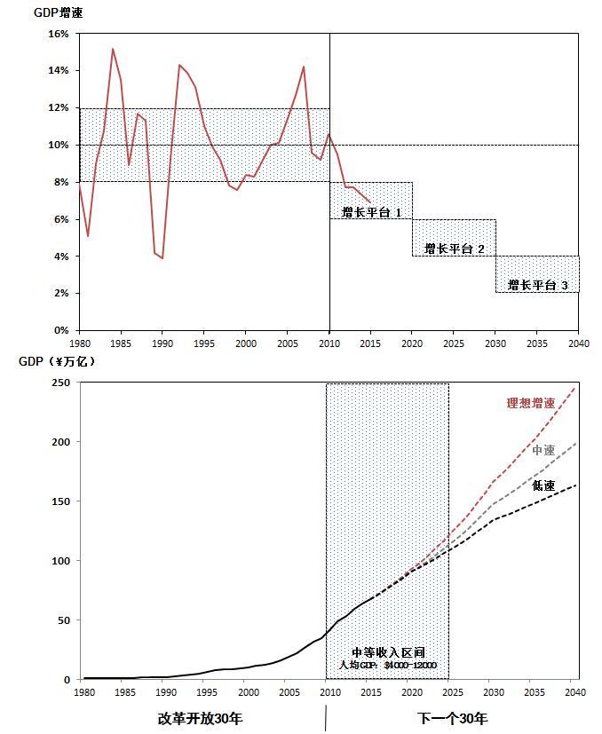 """联合国官员:中国经济经历了前所未有的""""压力测试"""