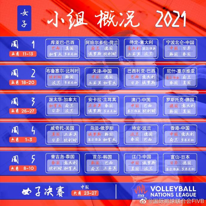 女排国家联赛赛程出炉!中国女排5站比赛均在国内