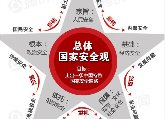 2016国家安全教育日看v老外老外视频中国图片